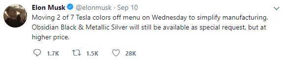 Elon Musk Twitter Status