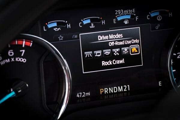 Ford Drive Modes