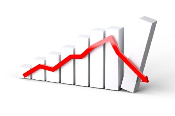 Coronavirus and auto sales